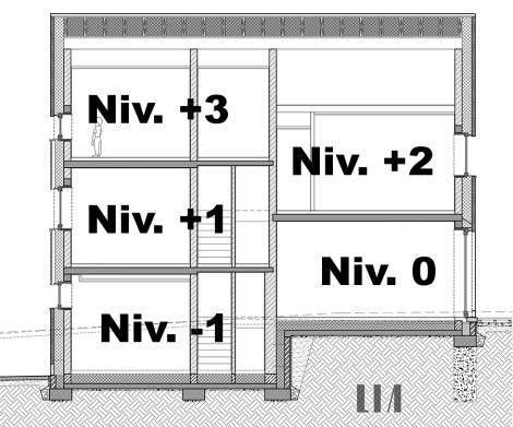 0200-etages
